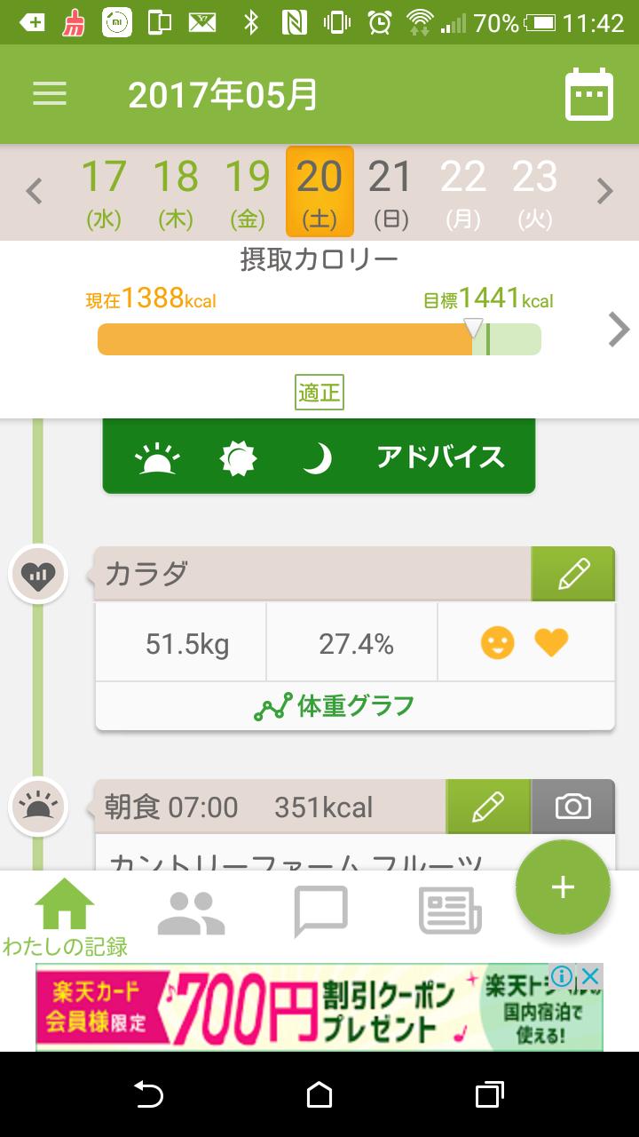 総カロリー