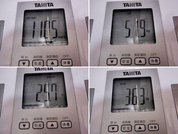 5日目の体重